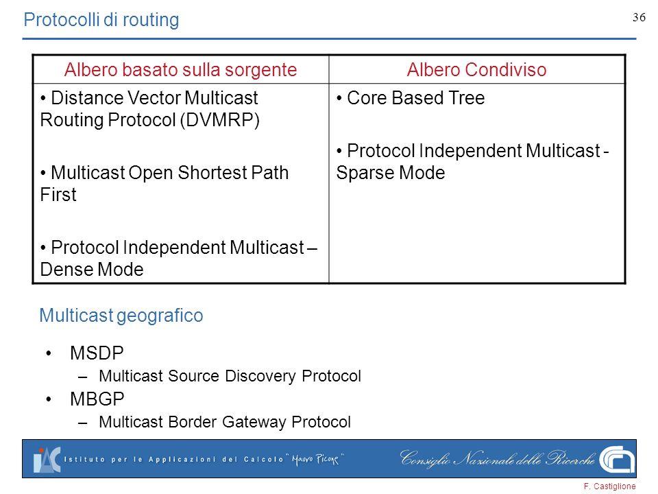 F. Castiglione 36 Albero basato sulla sorgenteAlbero Condiviso Distance Vector Multicast Routing Protocol (DVMRP) Multicast Open Shortest Path First P