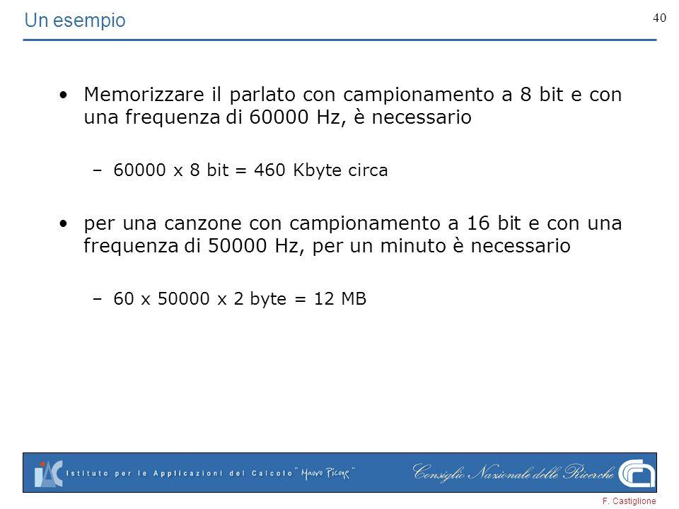 F. Castiglione 40 Un esempio Memorizzare il parlato con campionamento a 8 bit e con una frequenza di 60000 Hz, è necessario –60000 x 8 bit = 460 Kbyte