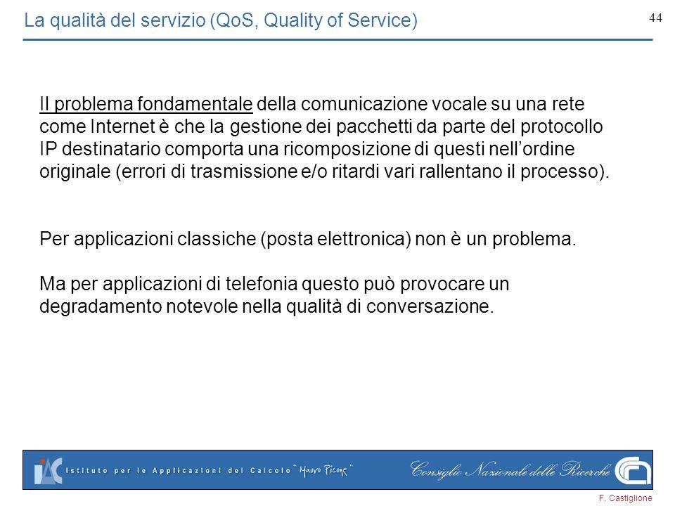 F. Castiglione 44 La qualità del servizio (QoS, Quality of Service) Il problema fondamentale della comunicazione vocale su una rete come Internet è ch