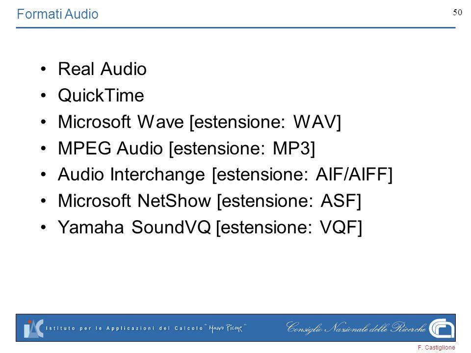 F. Castiglione 50 Formati Audio Real Audio QuickTime Microsoft Wave [estensione: WAV] MPEG Audio [estensione: MP3] Audio Interchange [estensione: AIF/