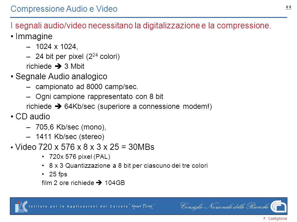 F. Castiglione 55 Compressione Audio e Video I segnali audio/video necessitano la digitalizzazione e la compressione. Immagine –1024 x 1024, –24 bit p