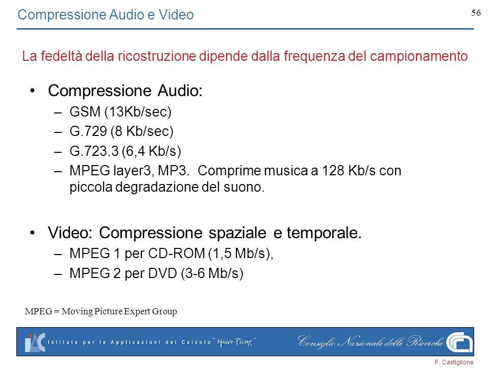 F. Castiglione 56 Compressione Audio e Video Compressione Audio: –GSM (13Kb/sec) –G.729 (8 Kb/sec) –G.723.3 (6,4 Kb/s) –MPEG layer3, MP3. Comprime mus
