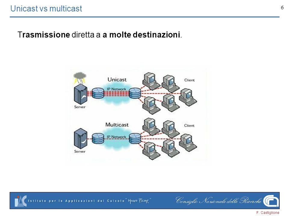 F. Castiglione 6 Unicast vs multicast Trasmissione diretta a a molte destinazioni.