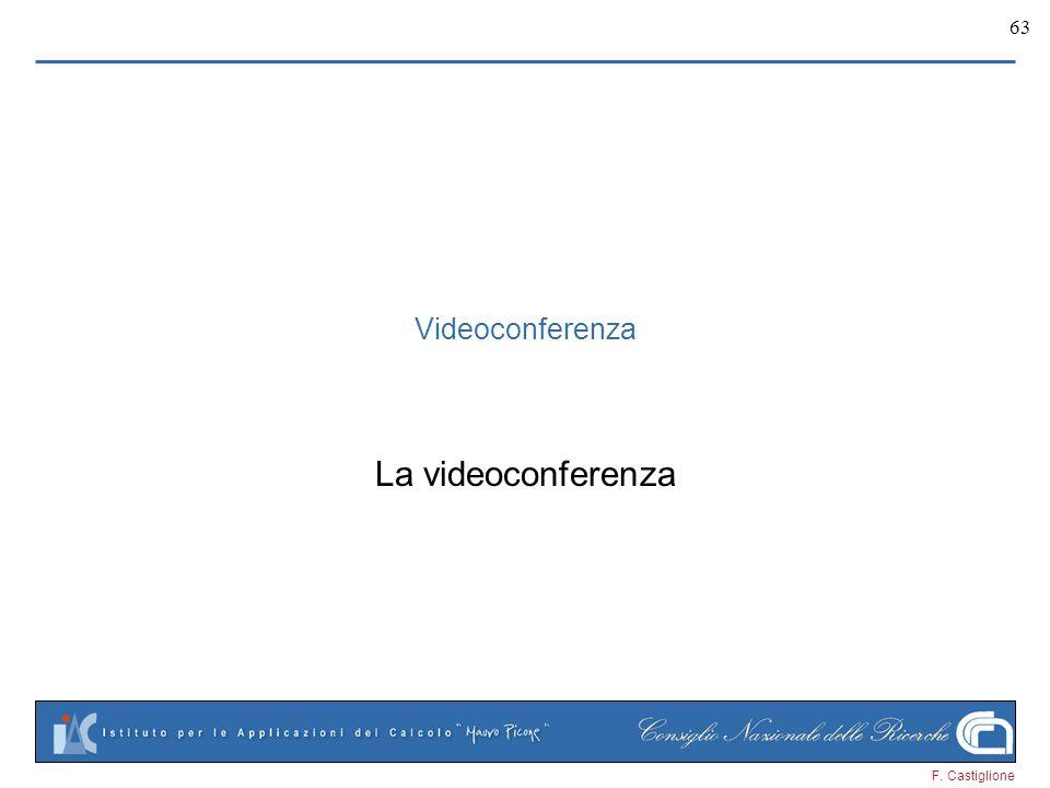 F. Castiglione 63 Videoconferenza La videoconferenza