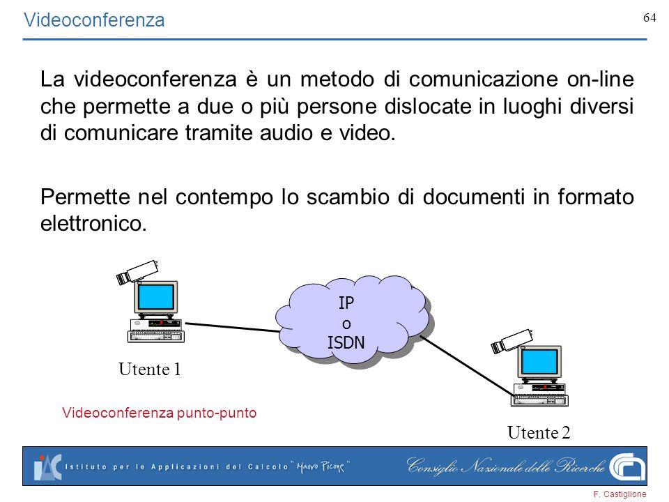 F. Castiglione 64 Videoconferenza La videoconferenza è un metodo di comunicazione on-line che permette a due o più persone dislocate in luoghi diversi
