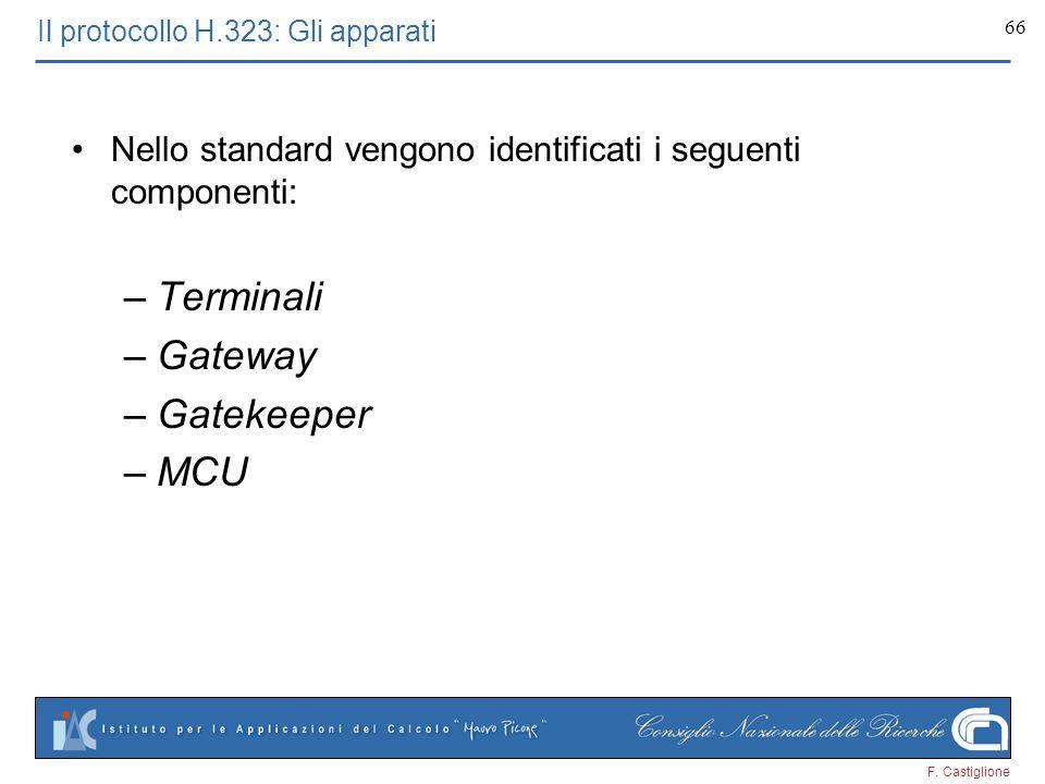 F. Castiglione 66 Il protocollo H.323: Gli apparati Nello standard vengono identificati i seguenti componenti: –Terminali –Gateway –Gatekeeper –MCU
