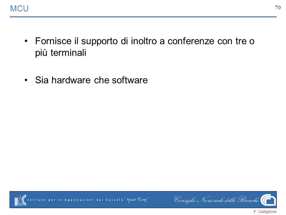 F. Castiglione 70 MCU Fornisce il supporto di inoltro a conferenze con tre o più terminali Sia hardware che software