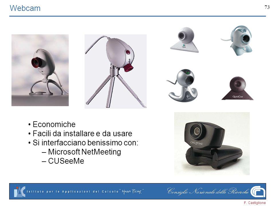 F. Castiglione 73 Economiche Facili da installare e da usare Si interfacciano benissimo con: – Microsoft NetMeeting – CUSeeMe Webcam