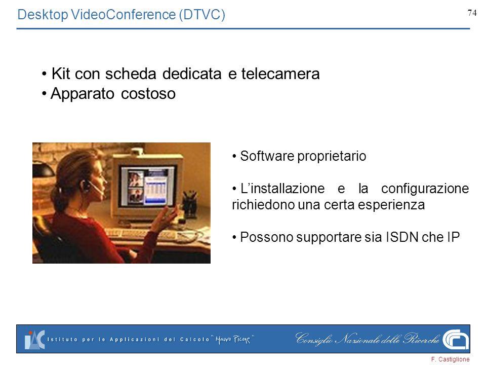 F. Castiglione 74 Desktop VideoConference (DTVC) Kit con scheda dedicata e telecamera Apparato costoso Software proprietario Linstallazione e la confi