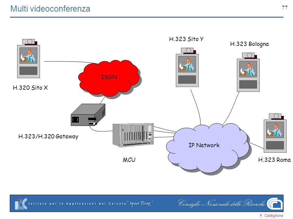 F. Castiglione 77 MCU H.323/H.320 Gateway H.323 Bologna H.323 Roma H.320 Sito X ISDN IP Network H.323 Sito Y Multi videoconferenza