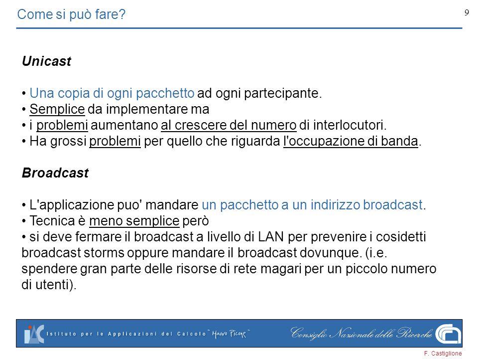 F. Castiglione 9 Come si può fare? Unicast Una copia di ogni pacchetto ad ogni partecipante. Semplice da implementare ma i problemi aumentano al cresc