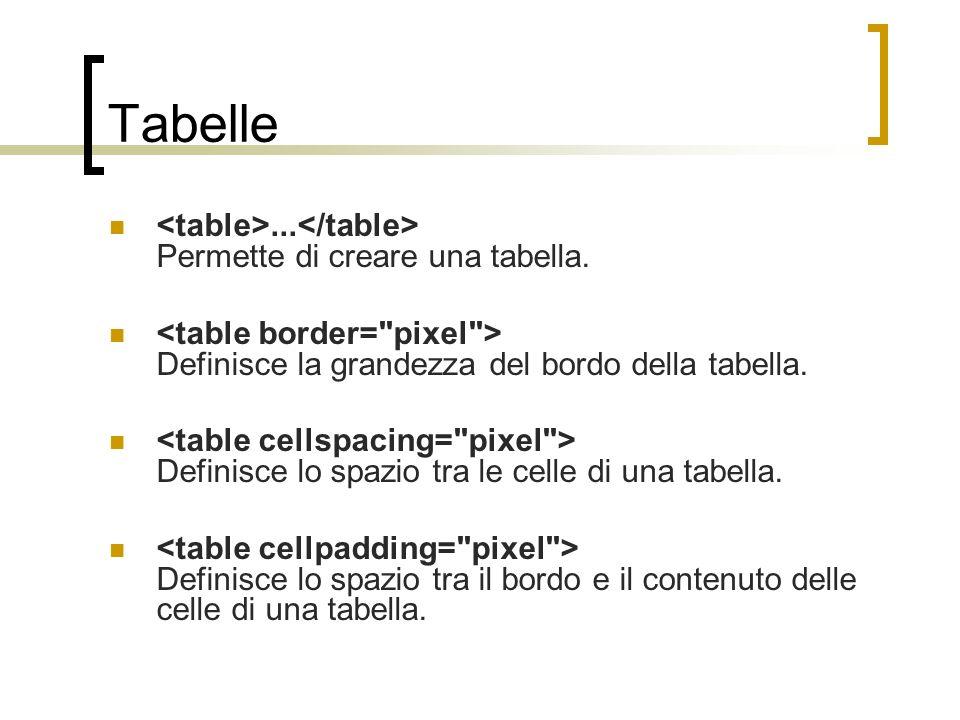 Tabelle... Permette di creare una tabella. Definisce la grandezza del bordo della tabella. Definisce lo spazio tra le celle di una tabella. Definisce
