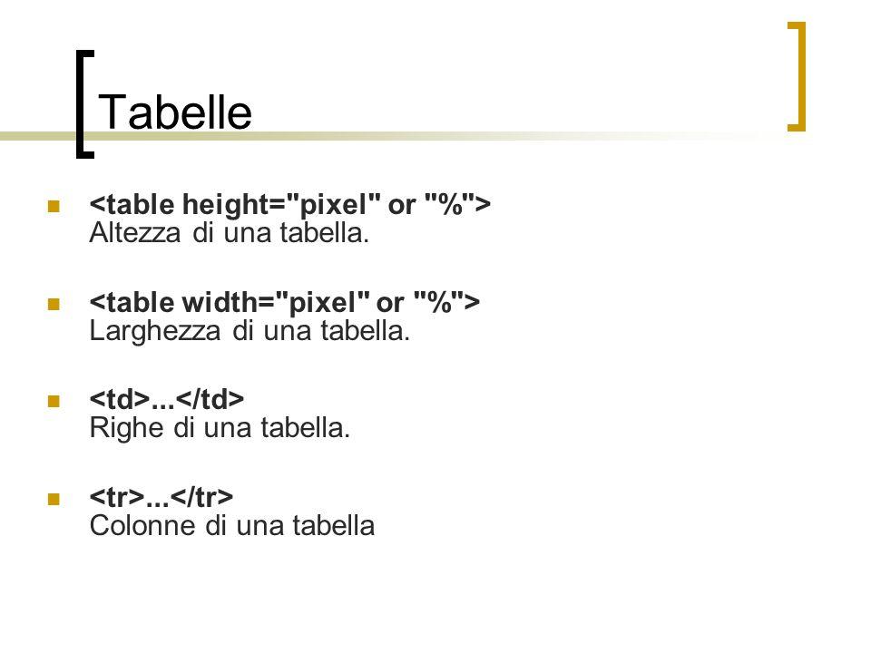Tabelle Altezza di una tabella. Larghezza di una tabella.... Righe di una tabella.... Colonne di una tabella