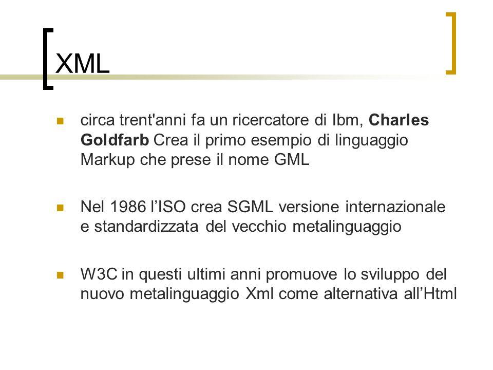 XML circa trent'anni fa un ricercatore di Ibm, Charles Goldfarb Crea il primo esempio di linguaggio Markup che prese il nome GML Nel 1986 lISO crea SG