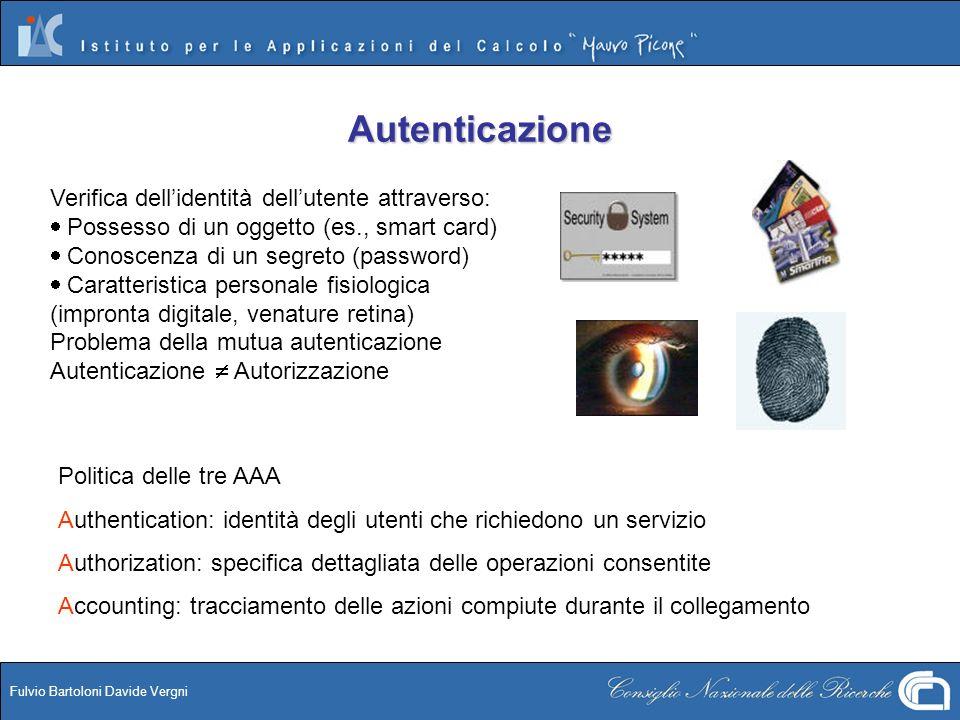 Fulvio Bartoloni Davide Vergni Autenticazione Verifica dellidentità dellutente attraverso: Possesso di un oggetto (es., smart card) Conoscenza di un s