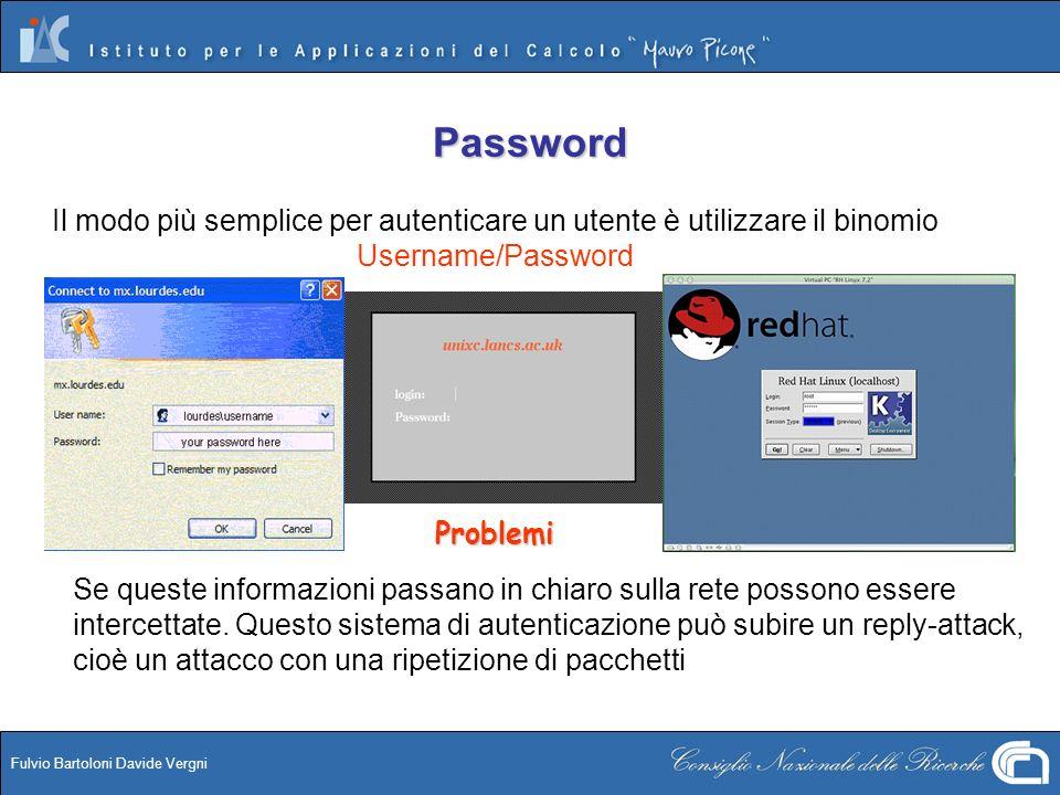 Fulvio Bartoloni Davide Vergni Il modo più semplice per autenticare un utente è utilizzare il binomio Username/Password Password Problemi Se queste in
