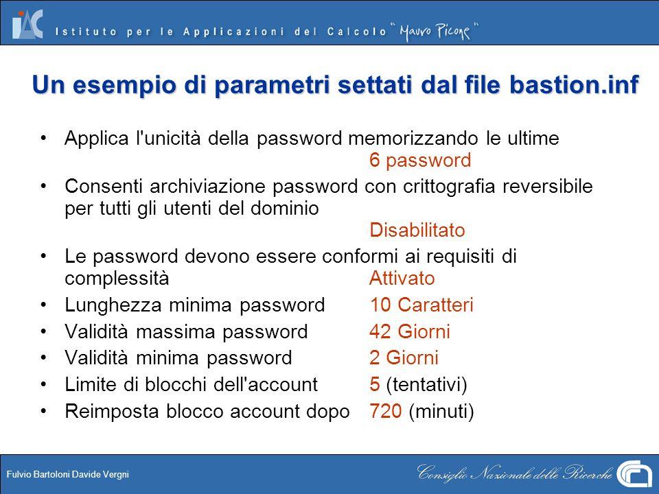 Fulvio Bartoloni Davide Vergni Applica l'unicità della password memorizzando le ultime 6 password Consenti archiviazione password con crittografia rev