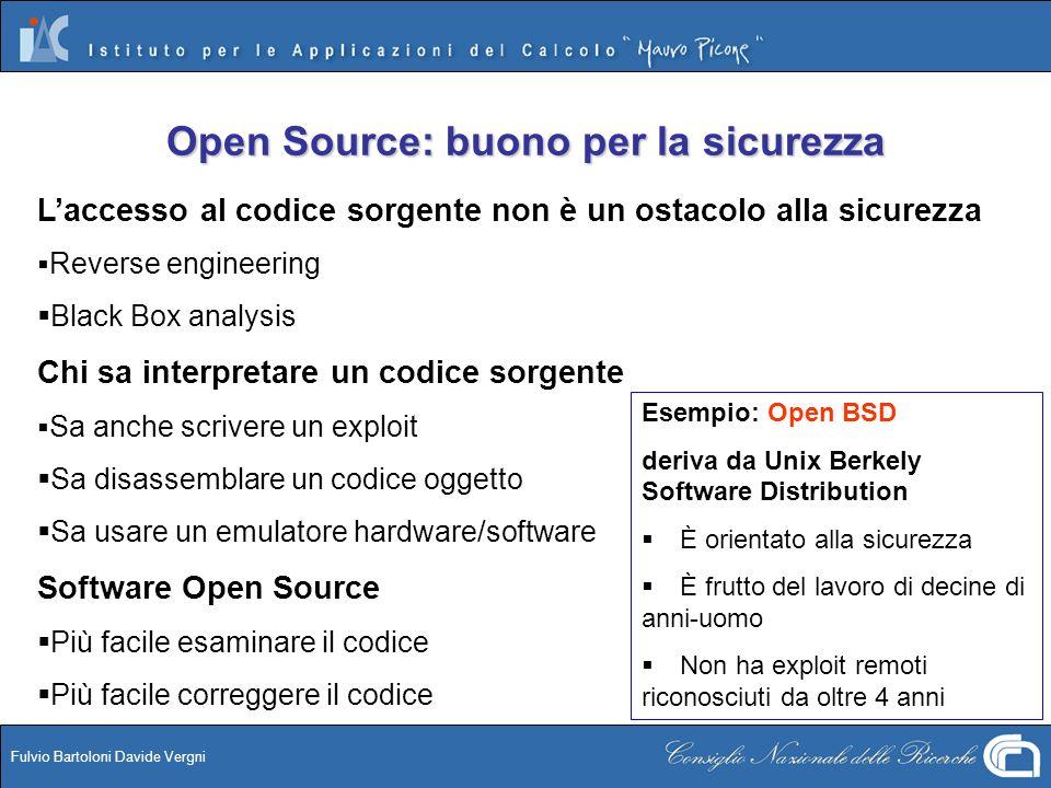 Fulvio Bartoloni Davide Vergni Open Source: buono per la sicurezza Laccesso al codice sorgente non è un ostacolo alla sicurezza Reverse engineering Bl
