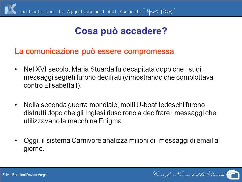 Fulvio Bartoloni Davide Vergni Cosa può accadere.