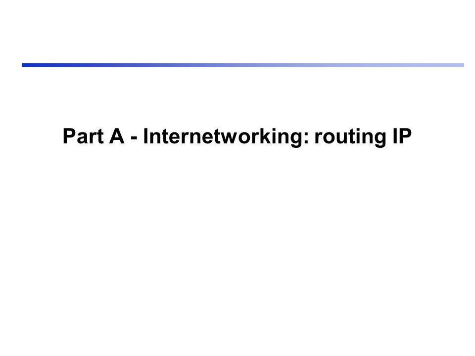 Esempio RIP : Conteggio allinfinito (2) Se il link BD si guasta (metrica infinita): –tutte i cammini transiteranno attraverso il nodo C –la convergenza sarà molto lenta –il tempo di convergenza dipende dal valore della metrica del ramo CD Il meccanismo è il seguente: –Il nodo B si accorge immediatamente del guasto –I nodi A e C mandano messaggi RIP di aggiornamento della via verso D indicando implicitamente il transito da B –Il nodo B crede erroneamente che esista una via verso D attraverso A o C –Linstradamento converge solo dopo che il conteggio ha raggiunto il valore del peso del link CD RIP usa la metrica massima uguale a 16