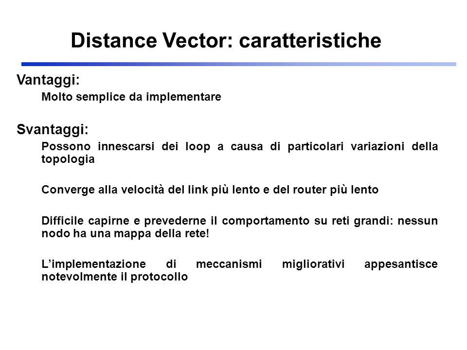 Vantaggi: Molto semplice da implementare Svantaggi: Possono innescarsi dei loop a causa di particolari variazioni della topologia Converge alla veloci