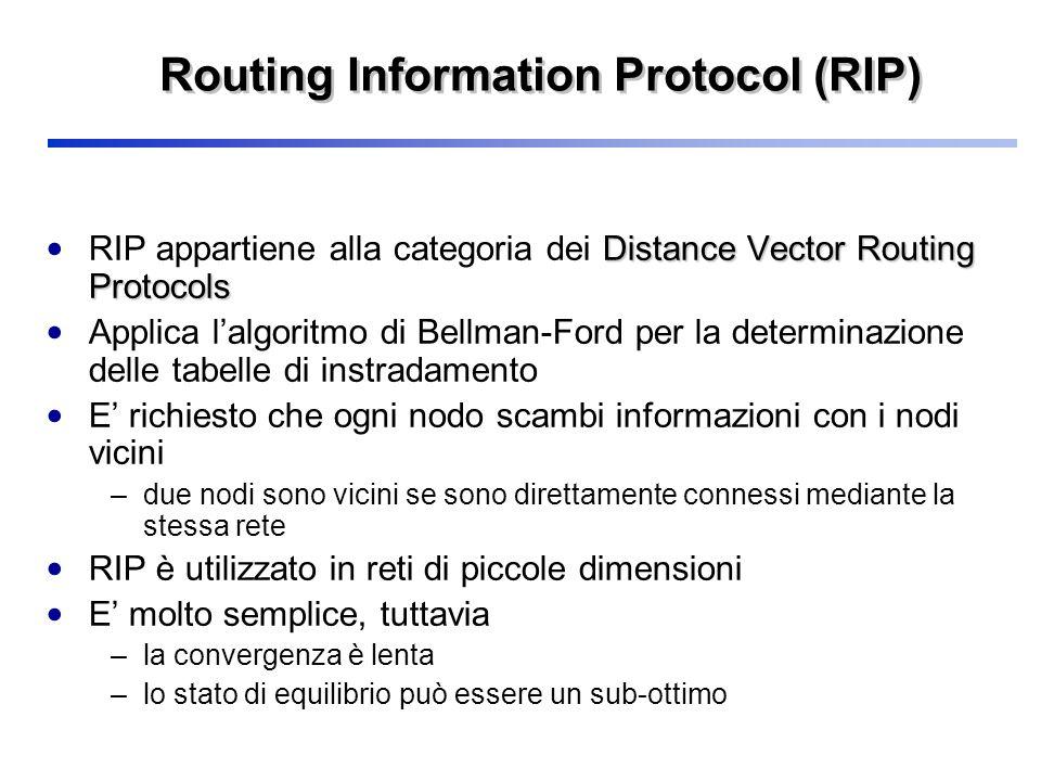 Routing Information Protocol (RIP) Distance Vector Routing Protocols RIP appartiene alla categoria dei Distance Vector Routing Protocols Applica lalgo