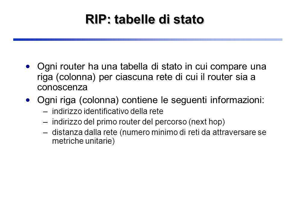 RIP: tabelle di stato Ogni router ha una tabella di stato in cui compare una riga (colonna) per ciascuna rete di cui il router sia a conoscenza Ogni r