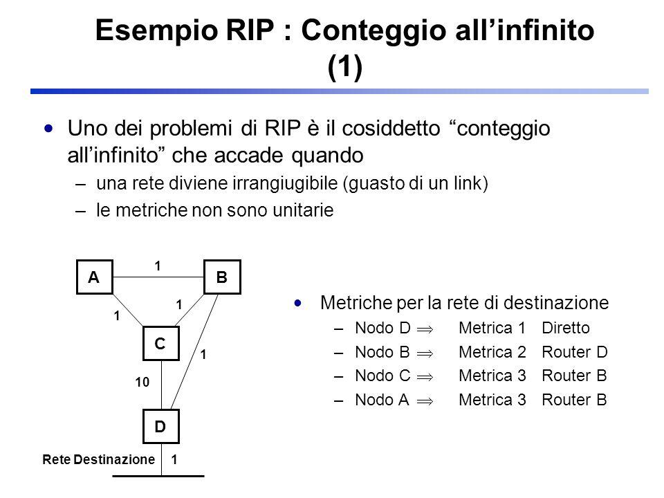 Esempio RIP : Conteggio allinfinito (1) Uno dei problemi di RIP è il cosiddetto conteggio allinfinito che accade quando –una rete diviene irrangiugibi