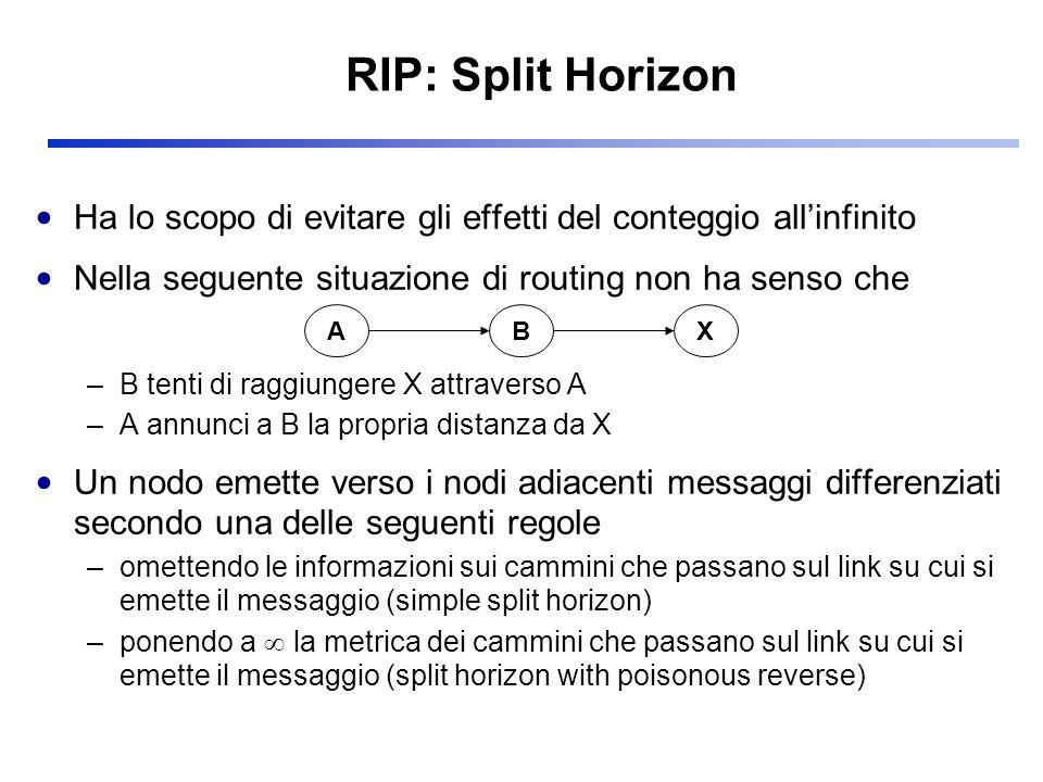 RIP: Split Horizon Ha lo scopo di evitare gli effetti del conteggio allinfinito Nella seguente situazione di routing non ha senso che –B tenti di ragg