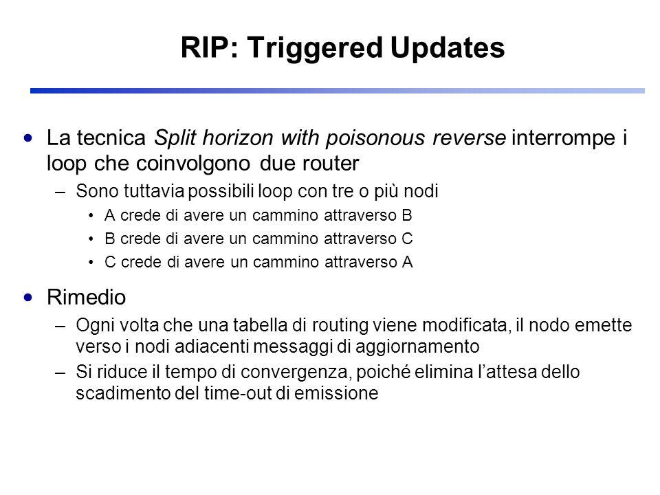 RIP: Triggered Updates La tecnica Split horizon with poisonous reverse interrompe i loop che coinvolgono due router –Sono tuttavia possibili loop con