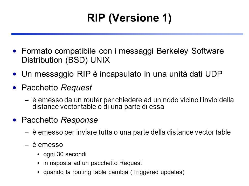 RIP (Versione 1) Formato compatibile con i messaggi Berkeley Software Distribution (BSD) UNIX Un messaggio RIP è incapsulato in una unità dati UDP Pac