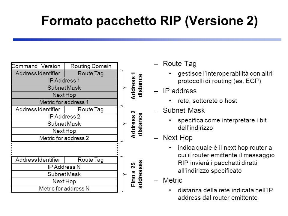 Formato pacchetto RIP (Versione 2) –Route Tag gestisce linteroperabilità con altri protocolli di routing (es. EGP) –IP address rete, sottorete o host