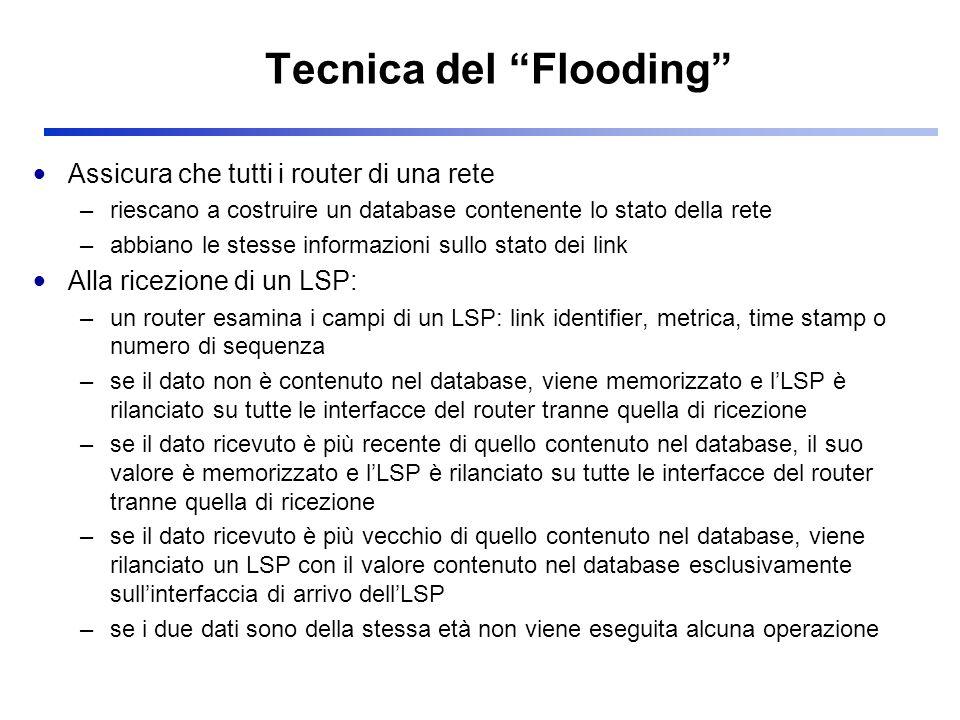 Tecnica del Flooding Assicura che tutti i router di una rete –riescano a costruire un database contenente lo stato della rete –abbiano le stesse infor
