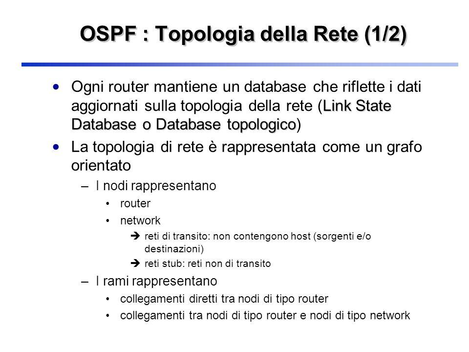 OSPF : Topologia della Rete (1/2) Link State Database o Database topologico Ogni router mantiene un database che riflette i dati aggiornati sulla topo