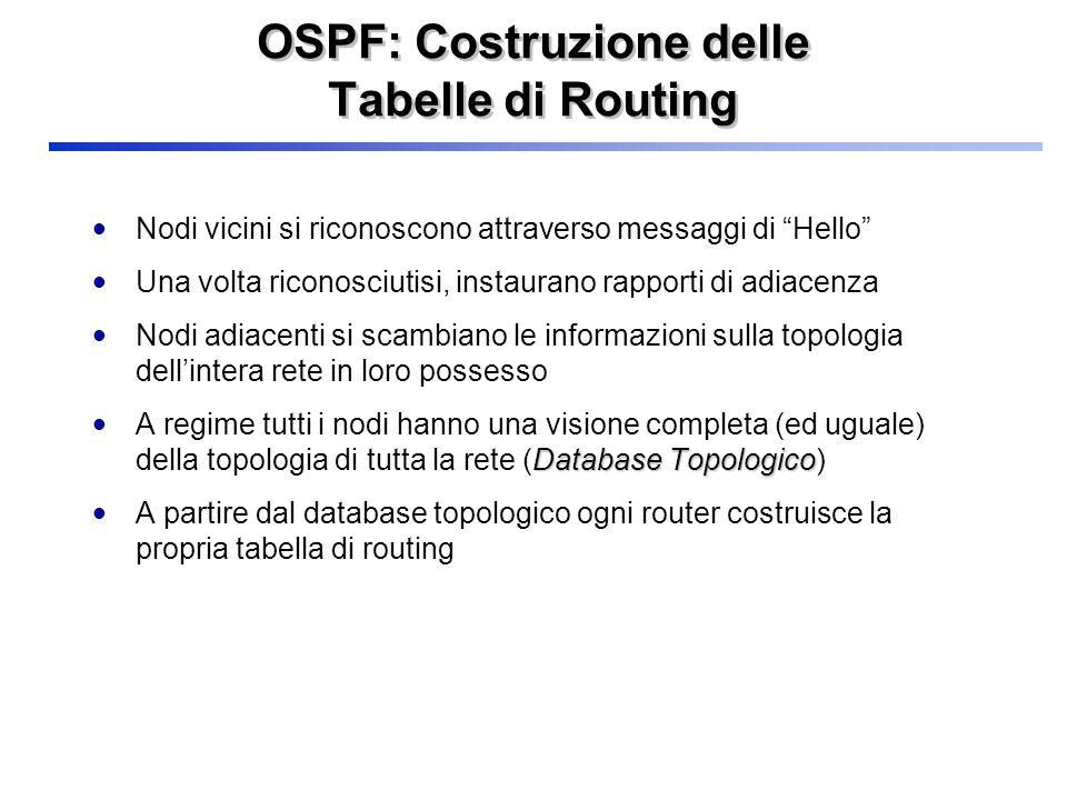 OSPF: Costruzione delle Tabelle di Routing Nodi vicini si riconoscono attraverso messaggi di Hello Una volta riconosciutisi, instaurano rapporti di ad