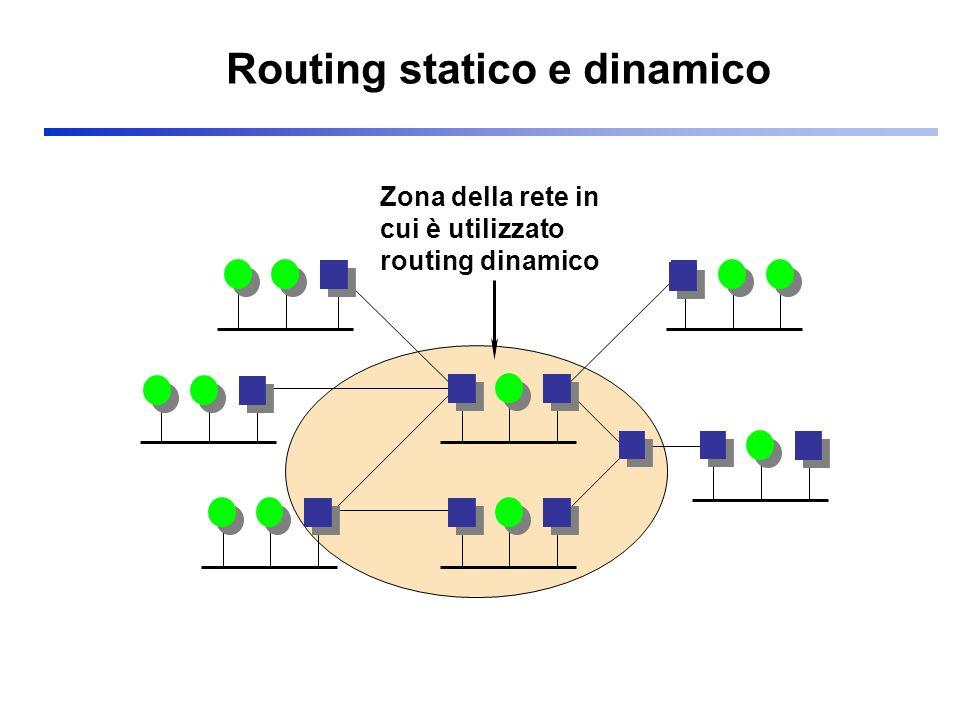 RIP (Versione 1) Il formato massimo di un messaggio RIP è di 512 bytes –massimo 25 blocchi per messaggio –in caso di un numero maggiore di 25 indirizzi da aggiornare si utilizzano messaggi RIP multipli Non supporta la tecnica della subnet mask –un router deve conoscere la struttura degli indirizzi La metrica usata è la distanza (intero compreso da 1 a 16) –il valore 16 indica infinito Se per 180 s un indirizzo di rete non è rinfrescato viene rimosso dalla routing table del router In caso di variazioni consecutive dello stato dei link i messaggi RIP sono emessi con intervallo da 1 a 5 s