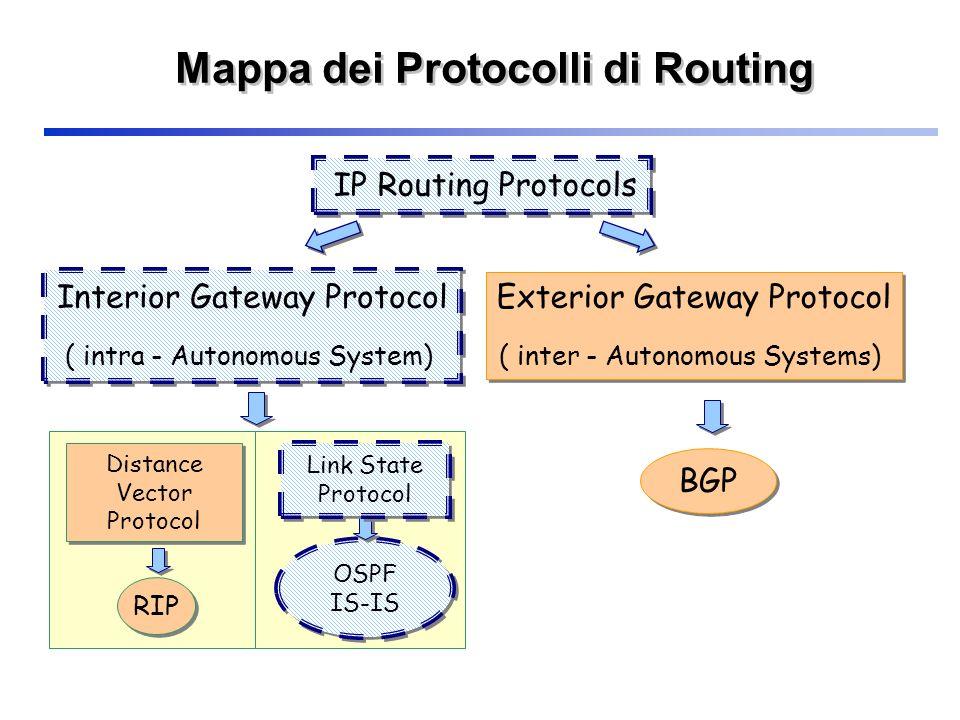 RIP (Versione 2) Estende le funzionalità di RIP-1 –può essere utilizzato in reti di media dimensione –supporta la tecnica di subnetting variabile o supernetting (CIDR) –è compatibile con RIP-1 –router di diverso tipo possono coesistere in una stessa rete Le metrica utilizzata è identica a quella di RIP-1 –distanza (intero da 1 a 16) –il valore 16 indica infinito RIP-2 utilizza i byte inutilizzati nel formato dei pacchetti RIP-1