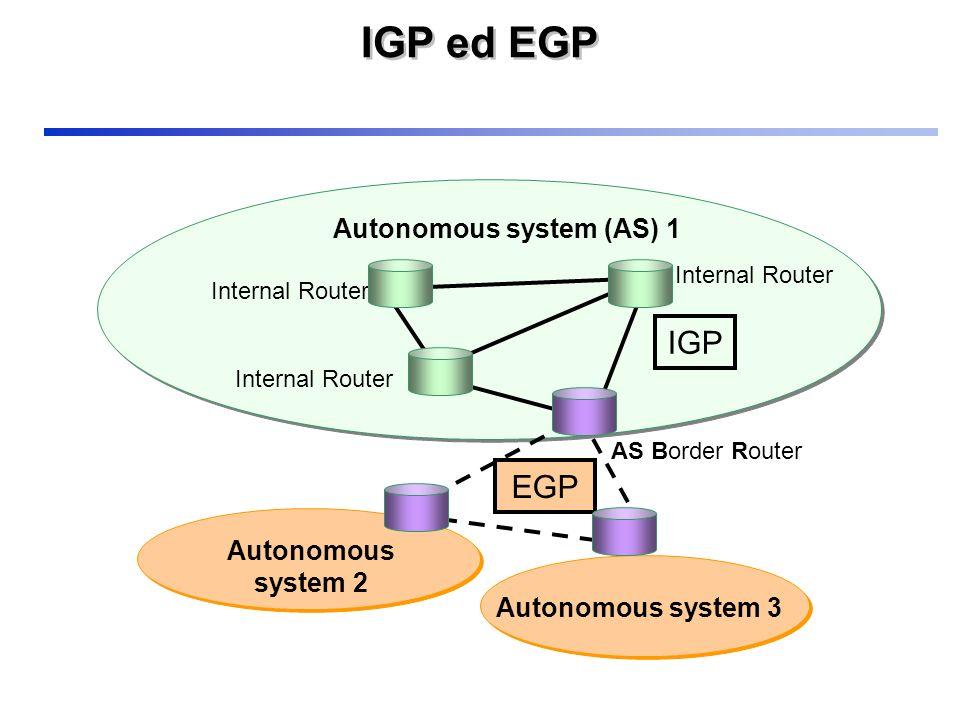 Formato pacchetto RIP (Versione 2) –Route Tag gestisce linteroperabilità con altri protocolli di routing (es.