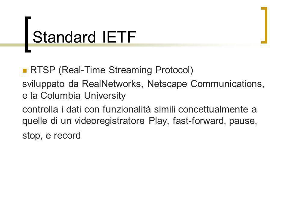 Standard IETF RTSP (Real-Time Streaming Protocol) sviluppato da RealNetworks, Netscape Communications, e la Columbia University controlla i dati con f