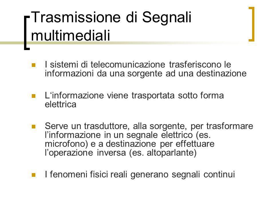 Trasmissione di Segnali multimediali I sistemi di telecomunicazione trasferiscono le informazioni da una sorgente ad una destinazione Linformazione vi