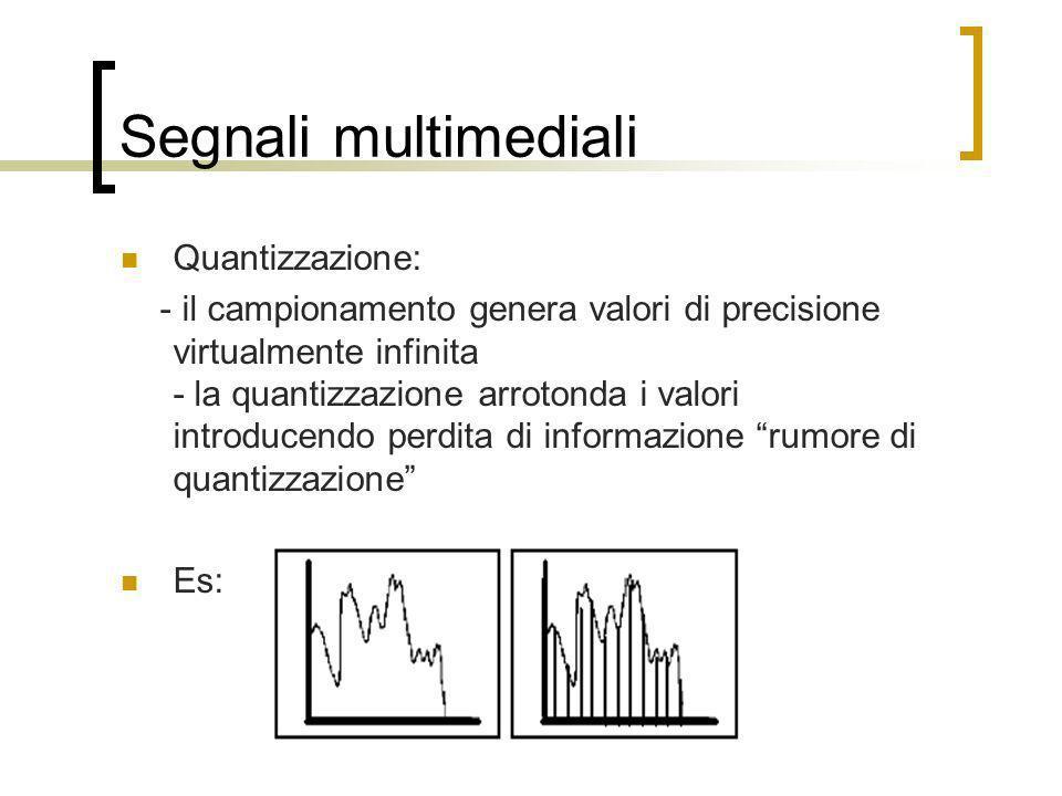 Segnali multimediali Quantizzazione: - il campionamento genera valori di precisione virtualmente infinita - la quantizzazione arrotonda i valori intro