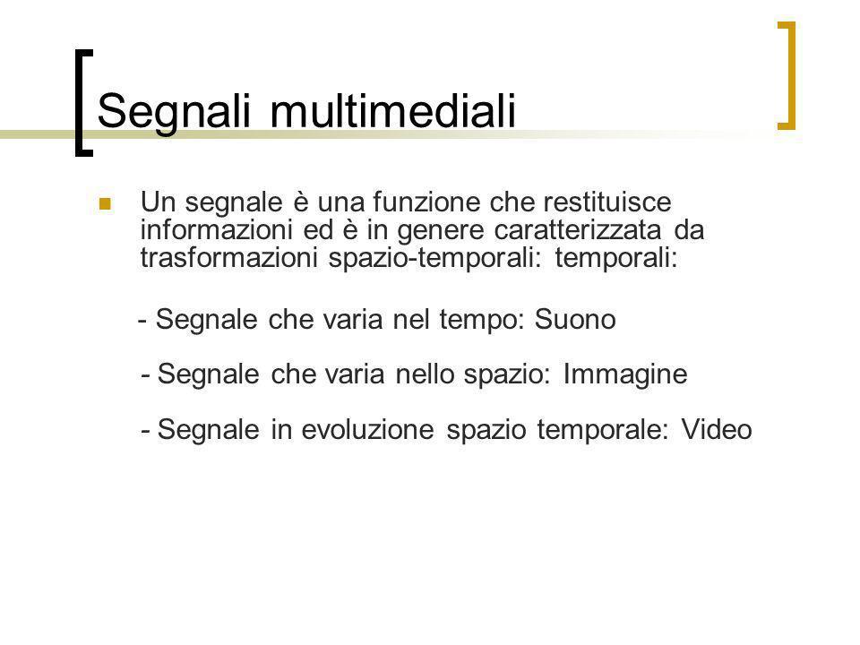 Segnali multimediali Un segnale è una funzione che restituisce informazioni ed è in genere caratterizzata da trasformazioni spazio-temporali: temporal