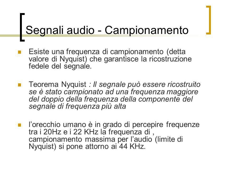 Segnali audio - Campionamento Esiste una frequenza di campionamento (detta valore di Nyquist) che garantisce la ricostruzione fedele del segnale. Teor