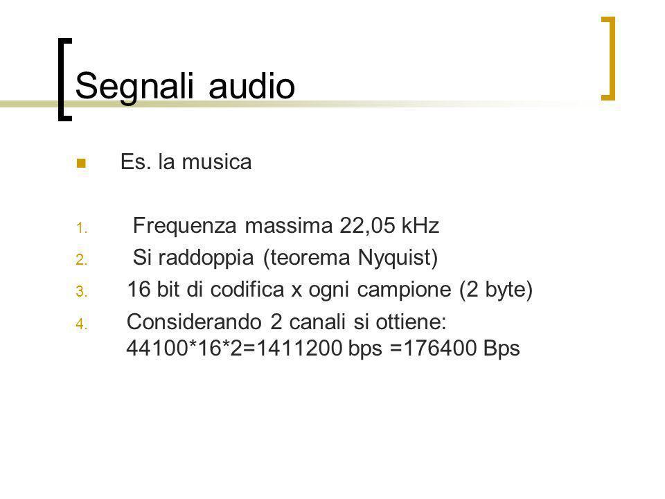Segnali audio Es. la musica 1. Frequenza massima 22,05 kHz 2. Si raddoppia (teorema Nyquist) 3. 16 bit di codifica x ogni campione (2 byte) 4. Conside