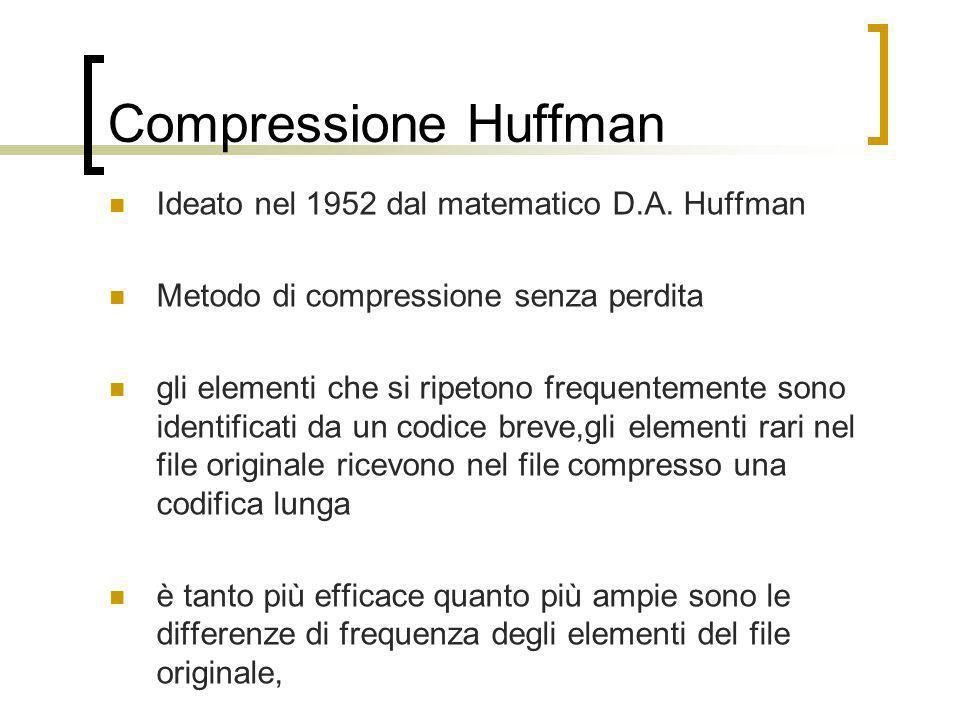 Compressione Huffman Ideato nel 1952 dal matematico D.A. Huffman Metodo di compressione senza perdita gli elementi che si ripetono frequentemente sono