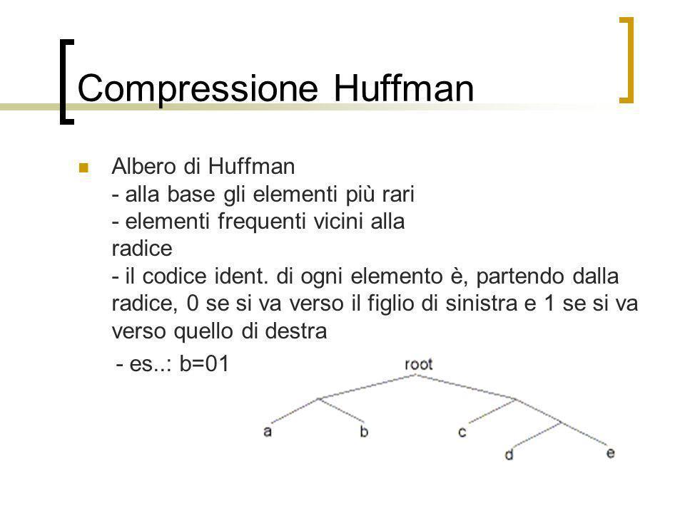 Compressione Huffman Albero di Huffman - alla base gli elementi più rari - elementi frequenti vicini alla radice - il codice ident. di ogni elemento è