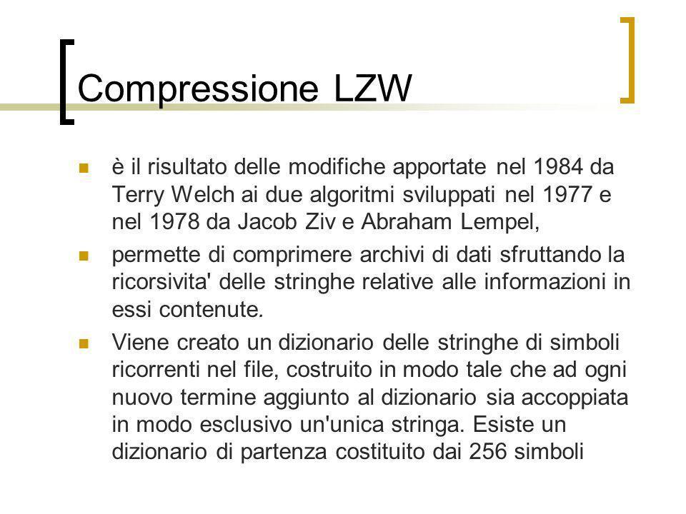 Compressione LZW è il risultato delle modifiche apportate nel 1984 da Terry Welch ai due algoritmi sviluppati nel 1977 e nel 1978 da Jacob Ziv e Abrah