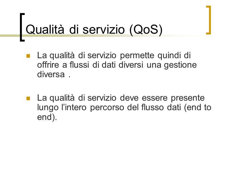 Qualità di servizio (QoS) La qualità di servizio permette quindi di offrire a flussi di dati diversi una gestione diversa. La qualità di servizio deve