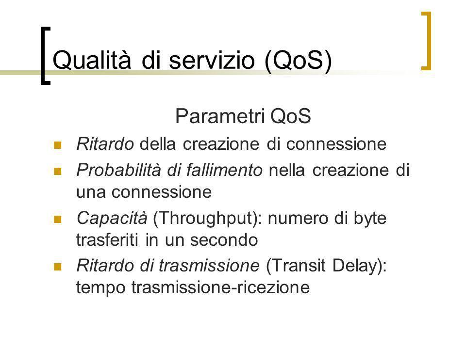 Qualità di servizio (QoS) Parametri QoS Ritardo della creazione di connessione Probabilità di fallimento nella creazione di una connessione Capacità (