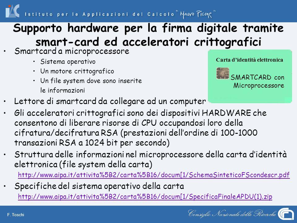 F. Toschi Smartcard a microprocessore Sistema operativo Un motore crittografico Un file system dove sono inserite le informazioni Lettore di smartcard